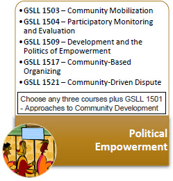 Political_Empowerment